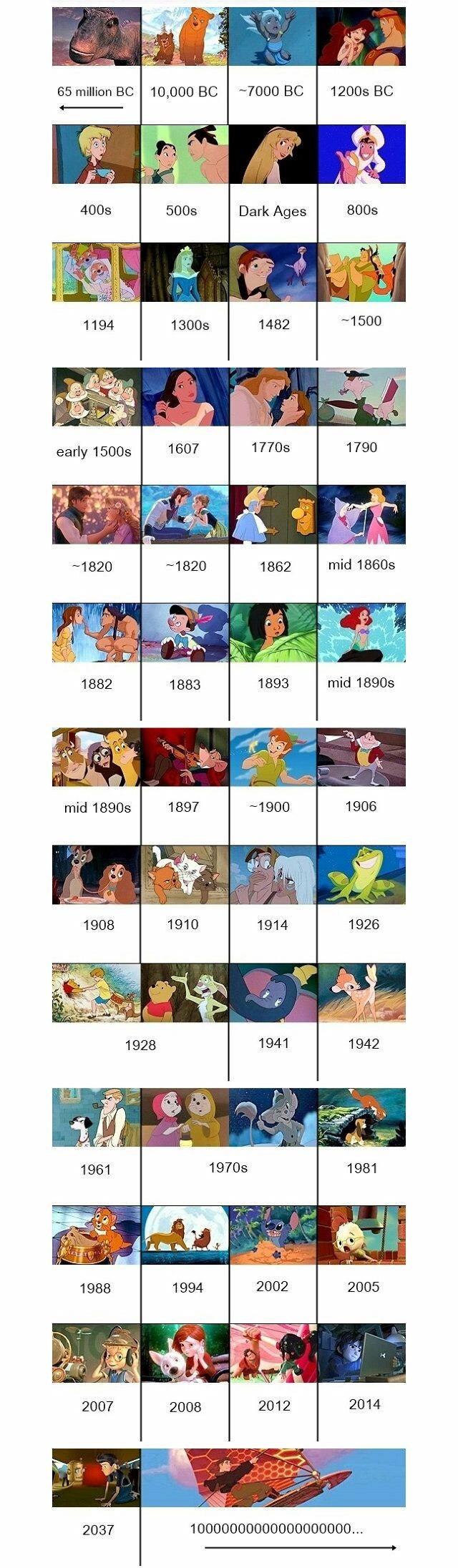 disney-movies-in-their-chronological-order